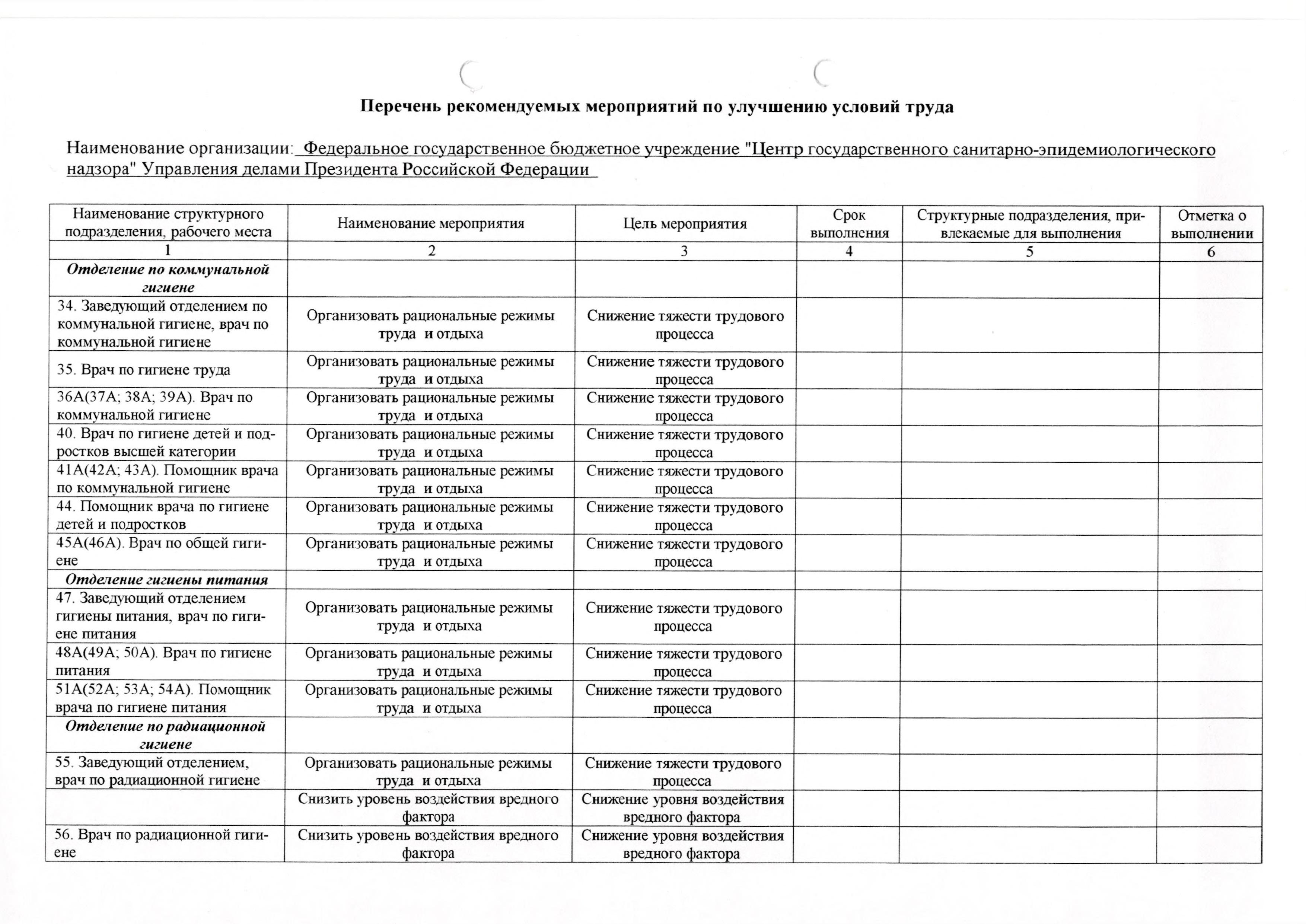 Реестр медицинских книжек Москва Бутырский